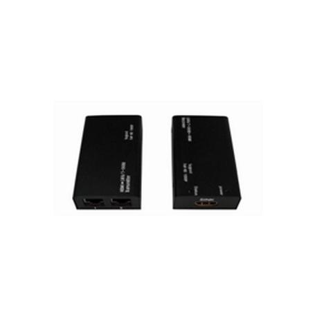 Splitter HDMI 1 entrée 2 sorties